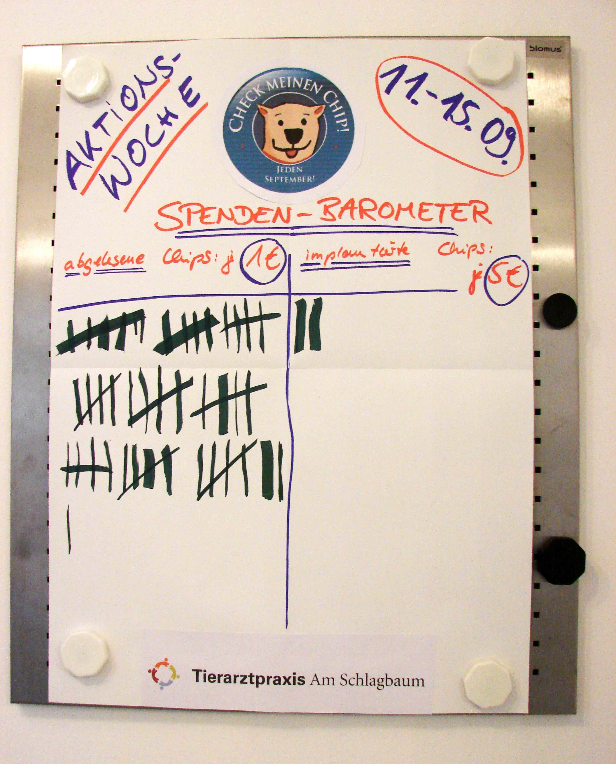 CMCBarometer